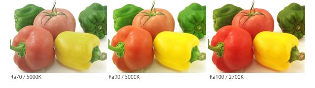 演色性と色温度